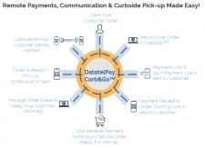 DatatelPay Curb&Go™ Remote Payments, Communication & Curbside Pick-up Made Easy!