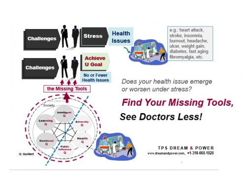 Find Your Missing Tools, See Doctors Less With The Prince Synergy Dream & Power