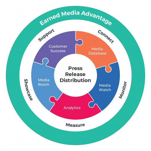 Network Monitoring Software Company Signs Up for Newswire's Earned Media Advantage Guided Tour