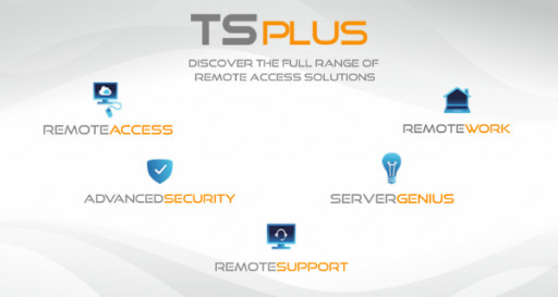 Preventing Network Security Risks With the TSplus Family of Products