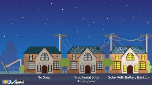 Solar Energy Storage From Jamar Power Systems Can Protect Homeowners During Power Outages