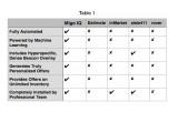 Migo IQ Feature Comparison