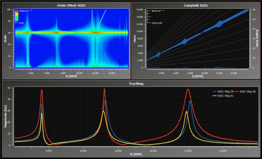 APEX Adds Rotating Machinery Toolkit to DX Offline Signal Processing Software Environment