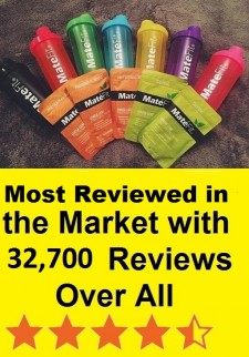 MateFit Products are the Most Reviewed TEATOX Products in the USA