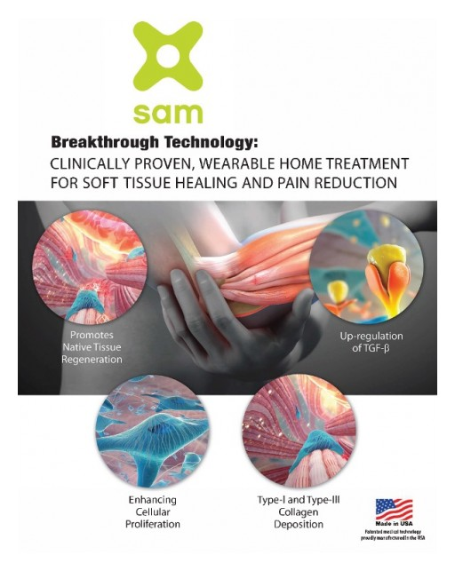 Clinically Proven with Funding from the National Institutes of Health, SAM® Offers Significant, Effective Soft Tissue Injury Healing and Pain Relief That Most Alternatives Do Not