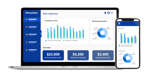 HotelHub Introduces AI-Powered Rate Optimiser Tool to Drive Hotel Booking Efficiencies for Business Travellers