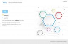 AXTG Website