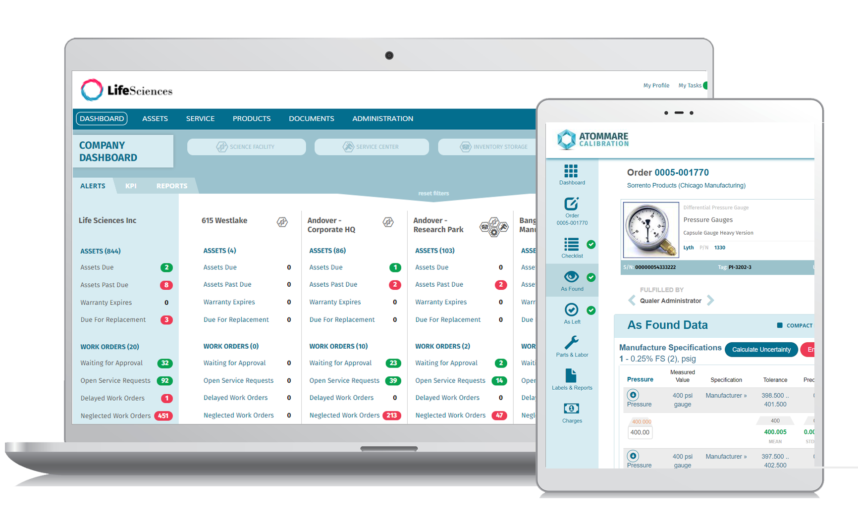 management software that