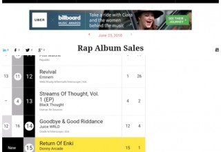 Rap Album Sales Chart