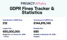 GDPR Fines Tracker