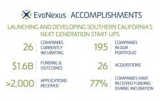EvoNexus Acceleration Program