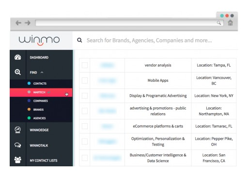 Winmo Adds Martech Profiles to Advertiser/Agency Database