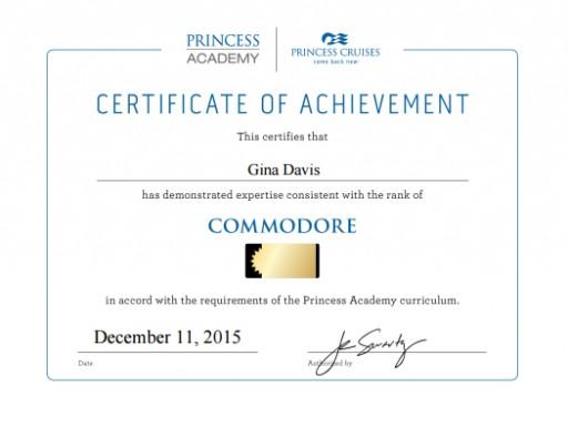 Princess Academy Certificate of Achievement