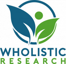 WholisticResearch