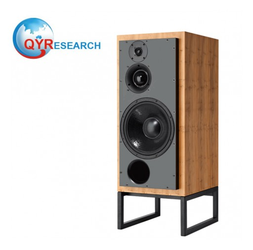 Current Market Scenario of Loudspeakers Market: QY Research Latest Report