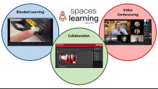Spaces Learning