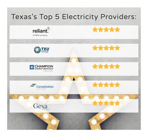 Texas Electricity Ratings Announces 2019 5 Star Electricity Providers in Texas