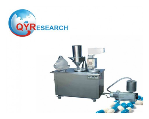 Capsule Filler Machine Market Share 2019 - 2025: QY Research