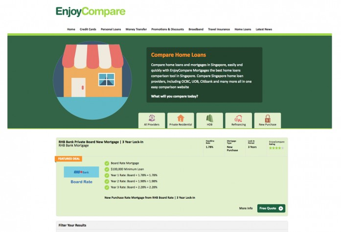 Home Loans Singapore