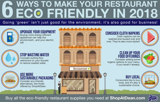 ShopAtDean Releases Guide to Running a Sustainable Restaurant in 2018