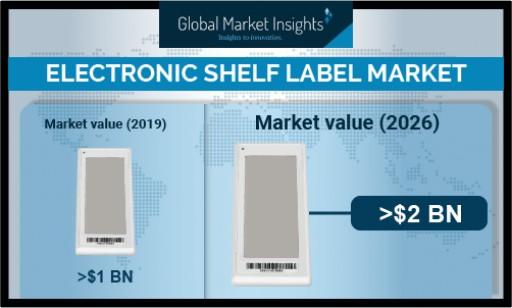 Electronic Shelf Label Market Shipments to Hit 600 Million Units by 2026: Global Market Insights, Inc.