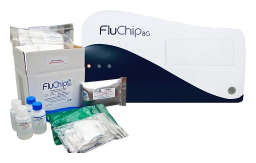 510(k) Market Clearance for FluChip-8G Influenza A+B Assay