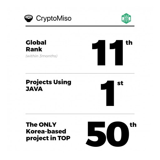 'Developer-Centric' Blockchain Project, YGGDRASH, Ranked Global No. 11 on Cryptomiso