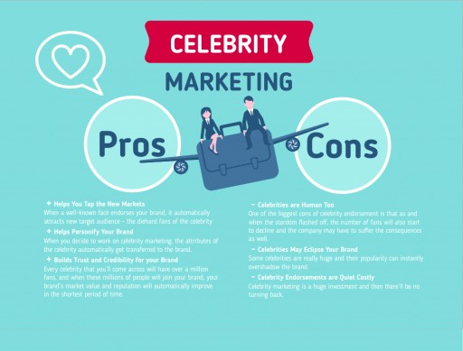 Celebrity Marketing as the Most Successful Way to Boost Your Business