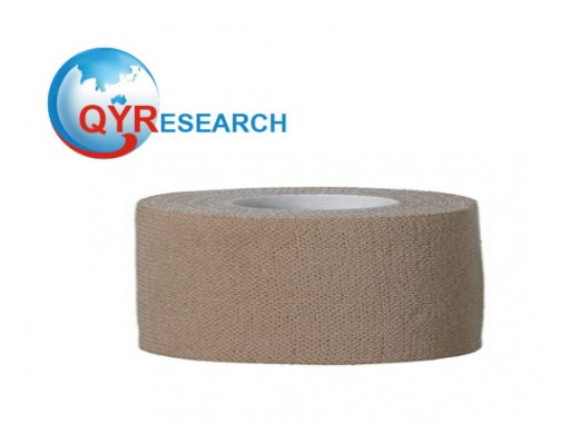 Elastic Adhesive Tapes Market Size by 2025: QY Research