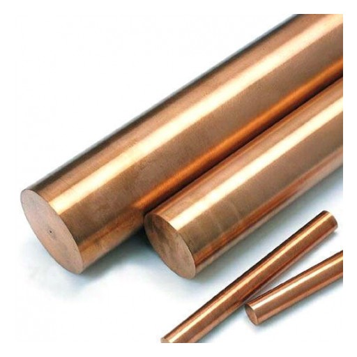 Copper Tungsten Market Growth 2019-2025: QY Research