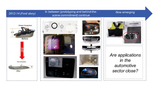 IDTechEx Research Report Finds In-Mold Electronics Are Becoming Commercial Once Again
