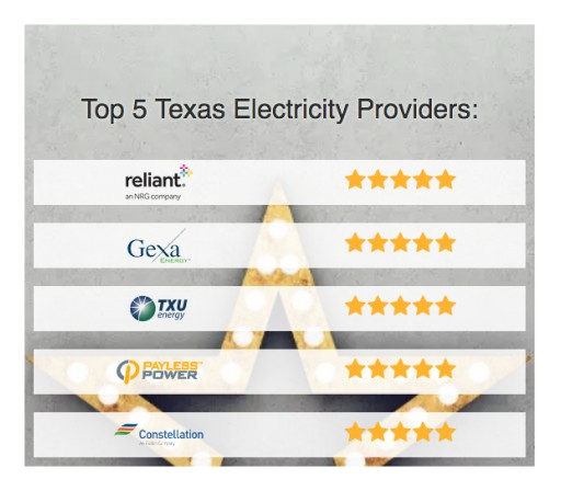 Texas Electricity Ratings Announces 5 Star Electricity Providers in Texas