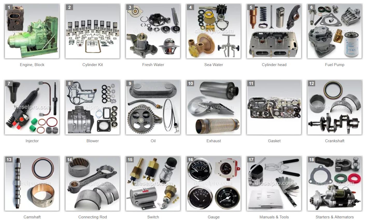 Diesel Pro Power Offers Premier Place to Buy Detroit Diesel Engine