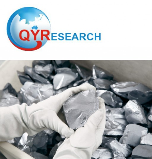 High-Purity Polycrystalline Silicon Market Growth 2019-2025: QY Research