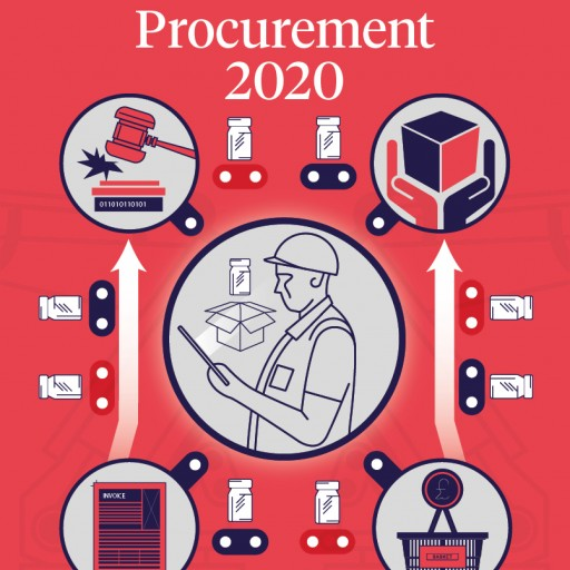 Amazon Business | Procurement 2020: How prepared are you for the future of procurement?