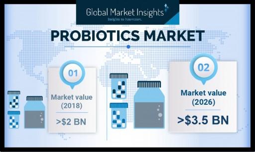 Probiotics Market Revenue Worth $3.5 Billion by 2026: Global Market Insights, Inc.