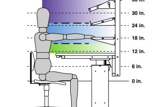 Ergonomic Reach Zones