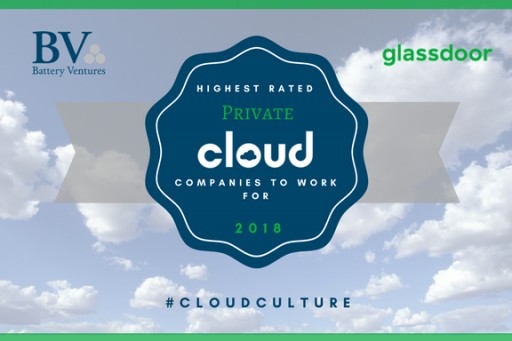 SalesLoft Named One of Highest-Rated Private Cloud Computing Companies to Work For