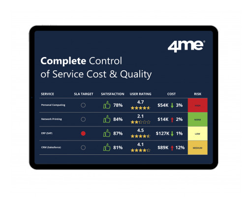 4me Takes Service Management to a Whole New Level by Providing Complete Control of Service Cost and Quality