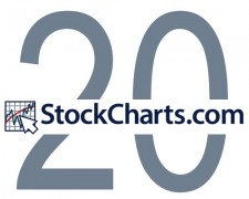 StockCharts 20th Anniversary