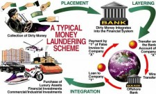 Money Laundering Creative Commons