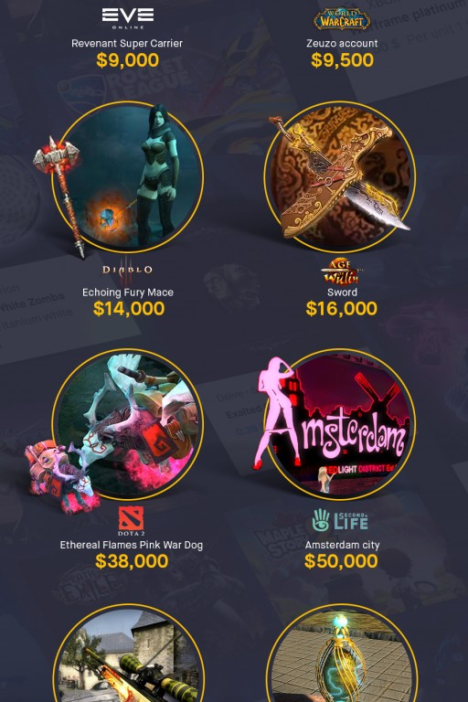 In-Game Items and Currencies Marketplace Eldorado.gg Publishes Infographic Showing Most Expensive Items Ever Sold