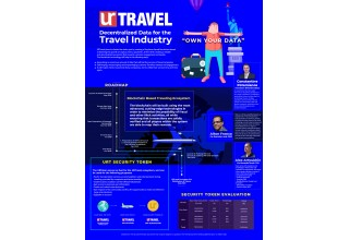 URTRavel: One Pager