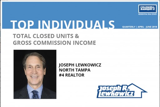 Joseph Lewkowicz Recognized as Top Individual in Coldwell Banker's 2018 Statewide Quarterly Report