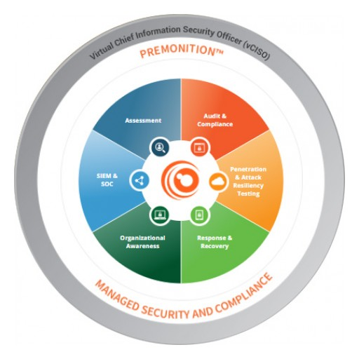 Protelligent, Inc. Announces Fully-Integrated Managed Security Suite