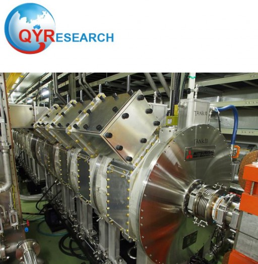 New Trends in E-Beam Accelerator Market 2019: QY Research