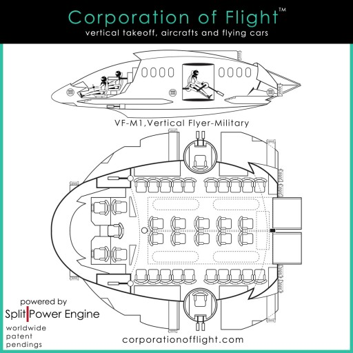 With Split Power Engine Technology in Hand, Corporation of Flight, Inc. Enters Vertical Flight Military Market