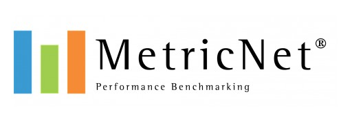 MetricNet Delivers Presentation on Contact Center Metrics at ICMI's Contact Center Demo 2017