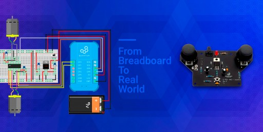 Home automation IoT platform is highly customizable