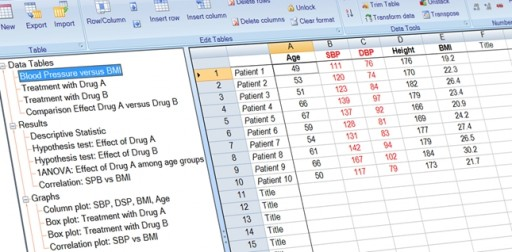 MaxStat Software: Statistics Easy to Do and Results Easy to Understand